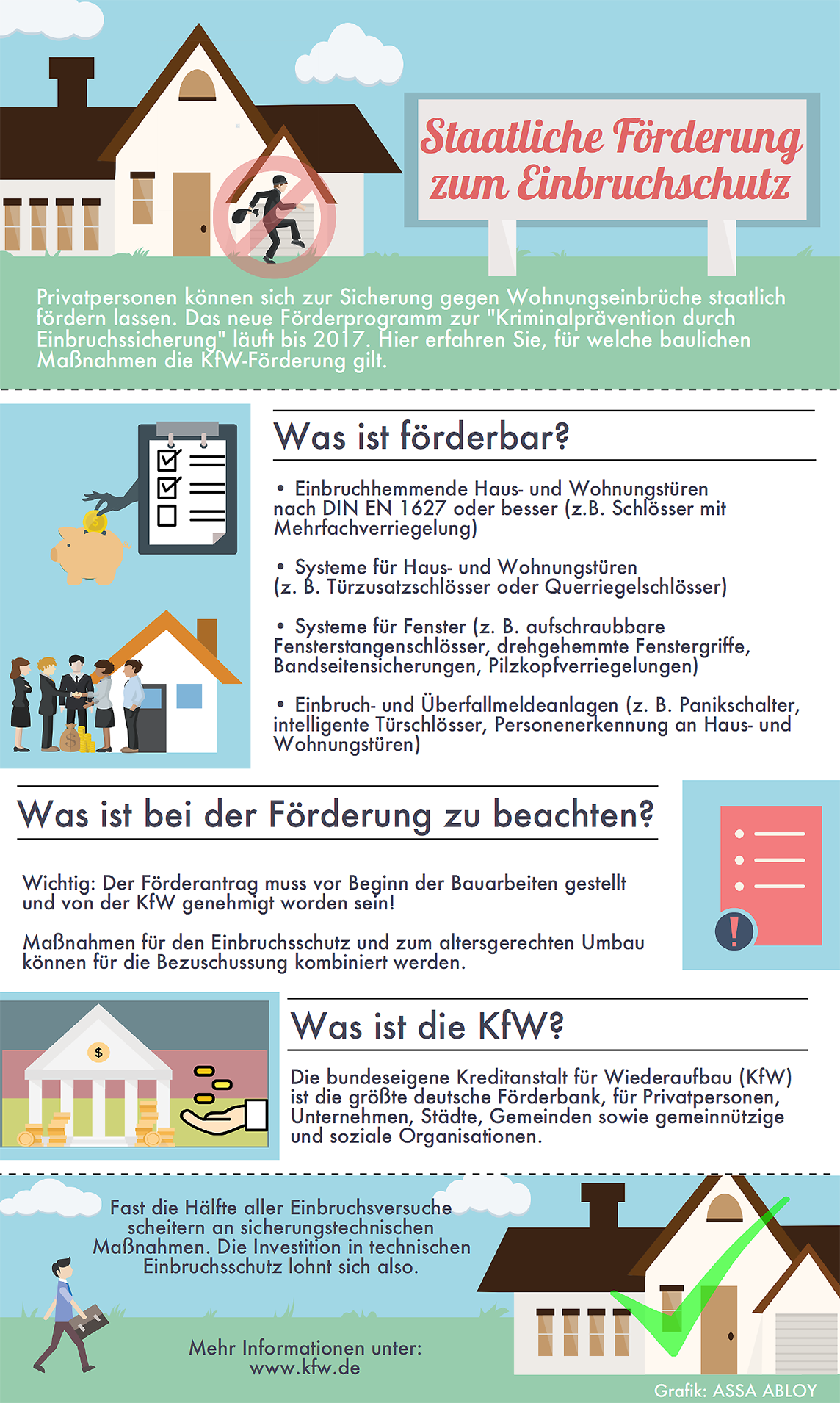 plakative infografik zur erinnerung staatliche f rderung. Black Bedroom Furniture Sets. Home Design Ideas