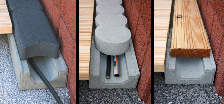 Hervorragend Kabel-Schlauch-Kanal aus Beton für mehr Sicherheit und Ordnung im BU71