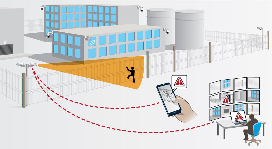 Setup Perimeter Defender mit Axis Netzwerk-Kameras, Hornlautsprechern und Video-Management-Software von Drittanbietern.