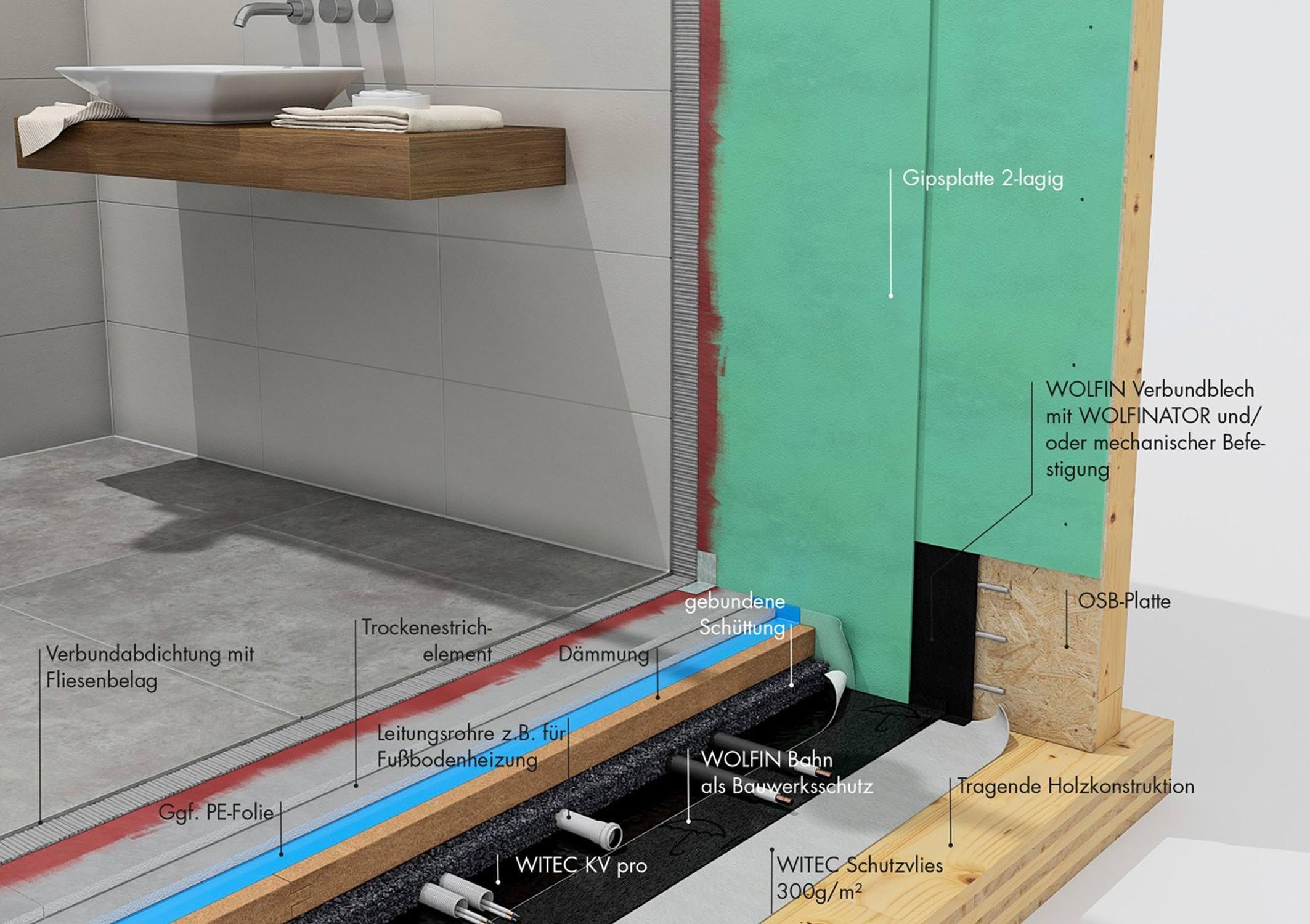 Abdichtung Fußboden Bad ~ Professionelle badezimmer abdichtung à la wolfin