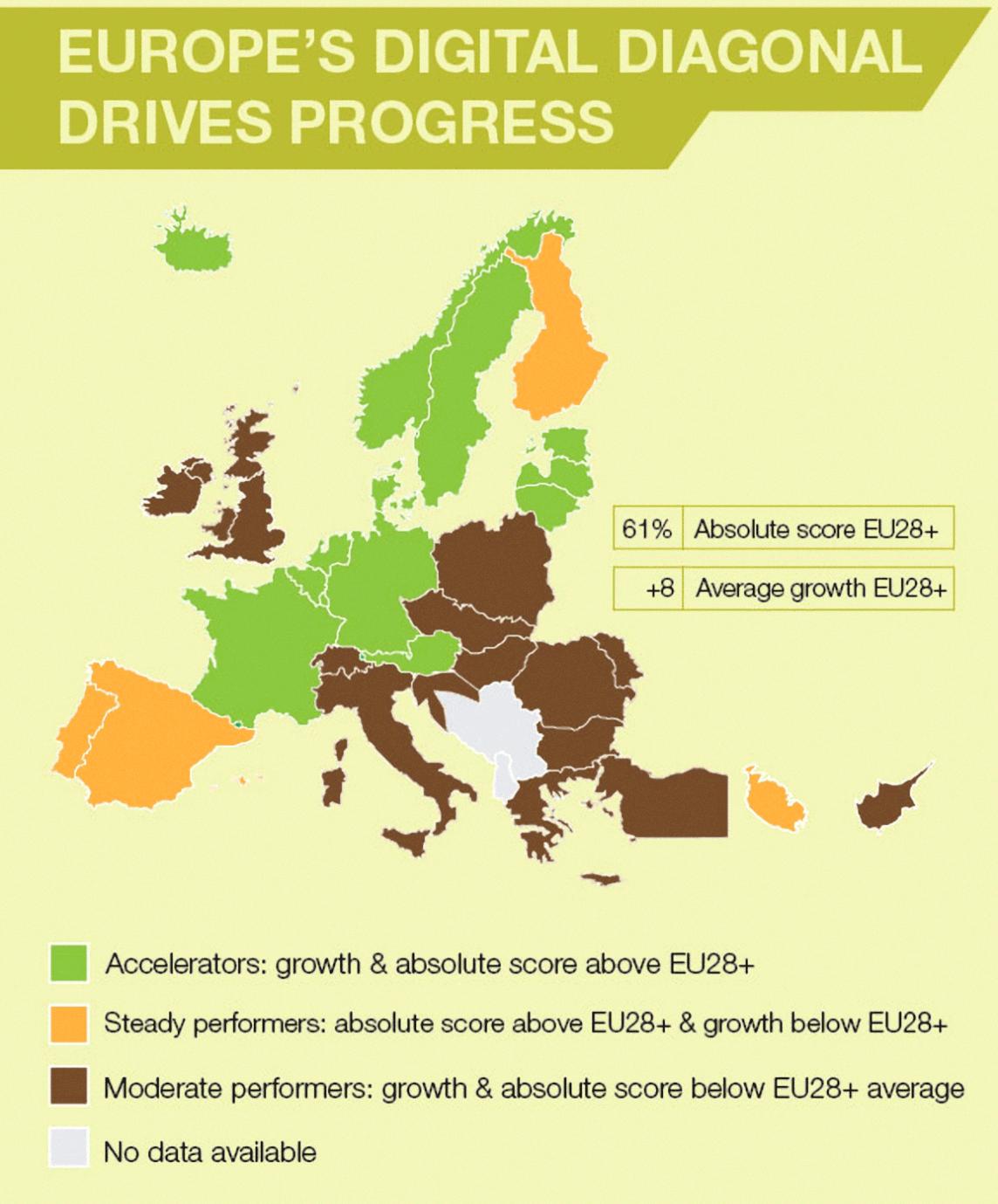 Infografik Digitale Diagonale