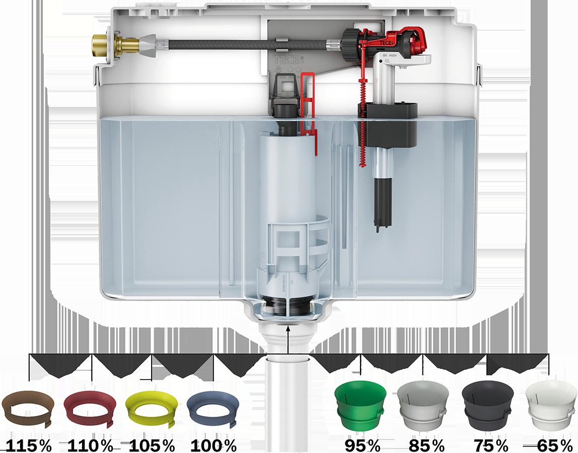 wie tece den spüldruck am (spülrandlosen) wc nachträglich korrigiert