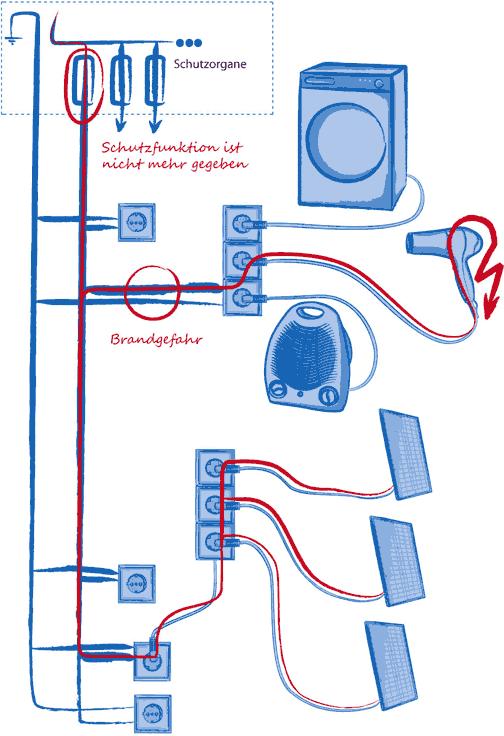 """steckerfertigen """"Mini-PV-Anlagen"""""""