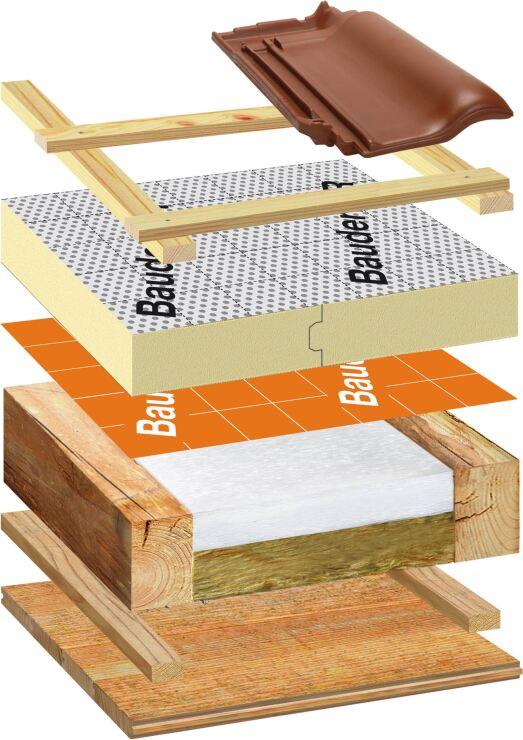 berarbeitete din 4108 3 erm glicht neue sanierungsl sungen im steildach mit bauderpir. Black Bedroom Furniture Sets. Home Design Ideas