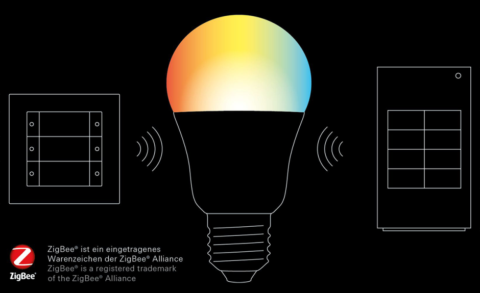 steuerung zigbee kompatibler leuchten im rahmen der gira welt. Black Bedroom Furniture Sets. Home Design Ideas