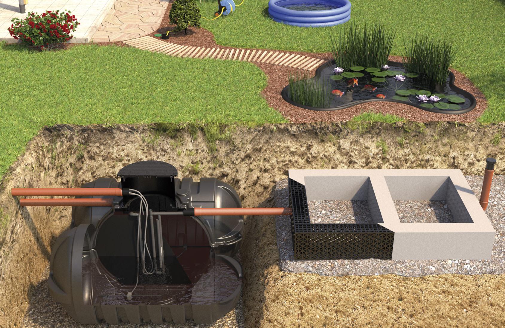 vollbiologische abwasserreinigung mit roth kleinkl ranlage microstar tb. Black Bedroom Furniture Sets. Home Design Ideas