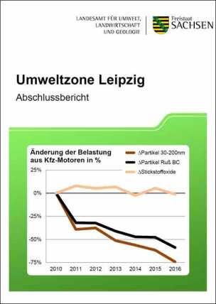 Abschlussbericht zur Wirkung der Umweltzone Leipzig auf die Luftqualität
