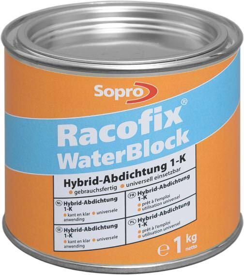 Racofix WaterBlock