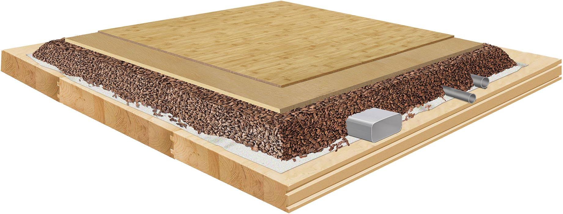 Ökologische Ausgleichsschüttungen aus mineralisierten Holzspänen