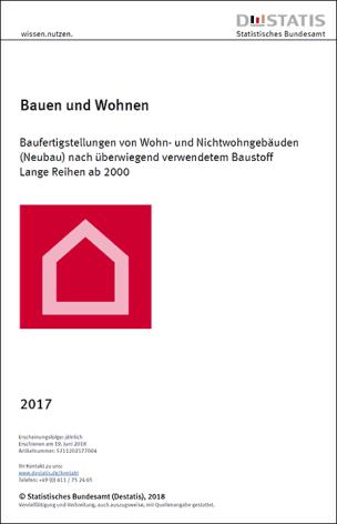 Bauen und Wohnen - Baufertigstellungen von Wohn- und Nichtwohngebäuden
