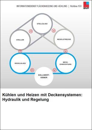 """Richtlinie 15.9 """"Kühlen und Heizen mit Deckensystemen: Hydraulik und Regelung"""""""