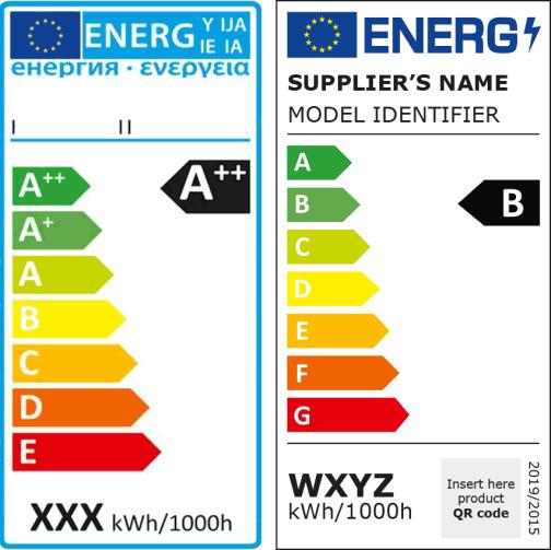 altes und neues Energielabel für Lichtquellen